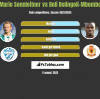 Mario Sonnleitner vs Boli Bolingoli-Mbombo h2h player stats