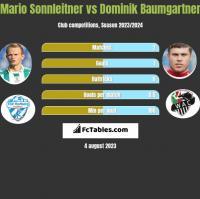 Mario Sonnleitner vs Dominik Baumgartner h2h player stats