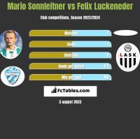 Mario Sonnleitner vs Felix Luckeneder h2h player stats