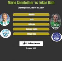 Mario Sonnleitner vs Lukas Rath h2h player stats