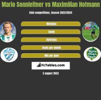 Mario Sonnleitner vs Maximilian Hofmann h2h player stats