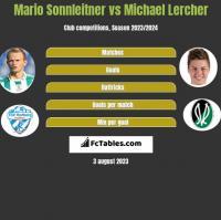 Mario Sonnleitner vs Michael Lercher h2h player stats