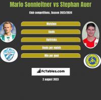 Mario Sonnleitner vs Stephan Auer h2h player stats