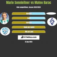 Mario Sonnleitner vs Mateo Barac h2h player stats
