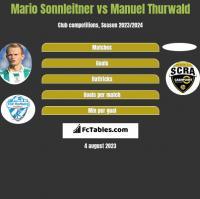 Mario Sonnleitner vs Manuel Thurwald h2h player stats