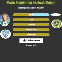 Mario Sonnleitner vs Noah Steiner h2h player stats