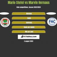 Mario Stefel vs Marvin Hernaus h2h player stats