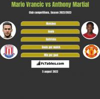 Mario Vrancic vs Anthony Martial h2h player stats