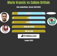 Mario Vrancic vs Callum Brittain h2h player stats