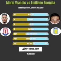 Mario Vrancic vs Emiliano Buendia h2h player stats