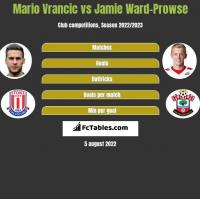 Mario Vrancic vs Jamie Ward-Prowse h2h player stats