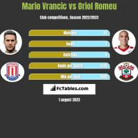 Mario Vrancic vs Oriol Romeu h2h player stats