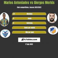 Marios Antoniades vs Giorgos Merkis h2h player stats