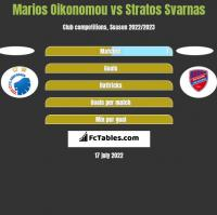 Marios Oikonomou vs Stratos Svarnas h2h player stats