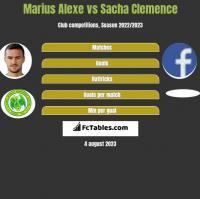 Marius Alexe vs Sacha Clemence h2h player stats