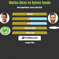 Marius Alexe vs Aymen Souda h2h player stats