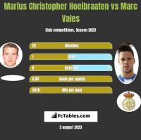 Marius Christopher Hoeibraaten vs Marc Vales h2h player stats