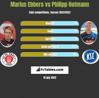 Marius Ebbers vs Philipp Hofmann h2h player stats