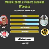 Marius Ebbers vs Silvere Ganvoula M'boussy h2h player stats