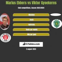 Marius Ebbers vs Viktor Gyoekeres h2h player stats