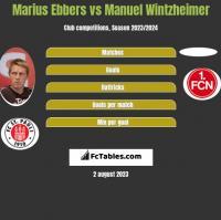 Marius Ebbers vs Manuel Wintzheimer h2h player stats