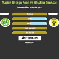 Marius George Pena vs Ghislain Guessan h2h player stats