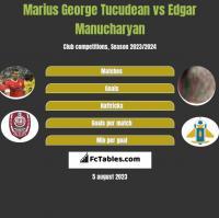 Marius George Tucudean vs Edgar Manucharyan h2h player stats