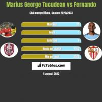Marius George Tucudean vs Fernando h2h player stats