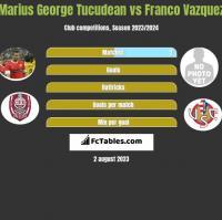 Marius George Tucudean vs Franco Vazquez h2h player stats