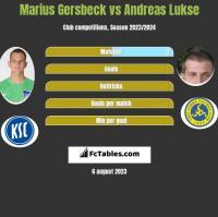 Marius Gersbeck vs Andreas Lukse h2h player stats