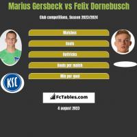 Marius Gersbeck vs Felix Dornebusch h2h player stats