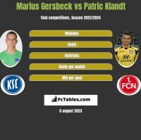 Marius Gersbeck vs Patric Klandt h2h player stats