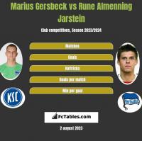 Marius Gersbeck vs Rune Almenning Jarstein h2h player stats