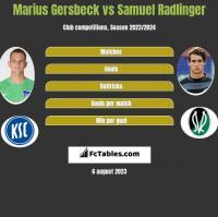 Marius Gersbeck vs Samuel Radlinger h2h player stats