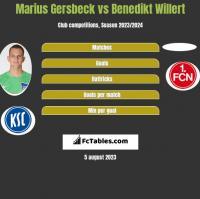 Marius Gersbeck vs Benedikt Willert h2h player stats