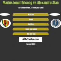 Marius Ionut Briceag vs Alexandru Stan h2h player stats