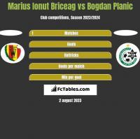 Marius Ionut Briceag vs Bogdan Planic h2h player stats