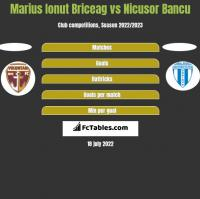 Marius Ionut Briceag vs Nicusor Bancu h2h player stats