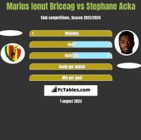 Marius Ionut Briceag vs Stephane Acka h2h player stats
