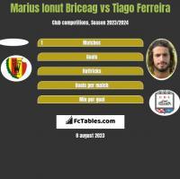 Marius Ionut Briceag vs Tiago Ferreira h2h player stats