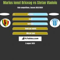 Marius Ionut Briceag vs Stefan Vladoiu h2h player stats