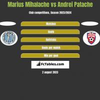 Marius Mihalache vs Andrei Patache h2h player stats