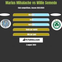 Marius Mihalache vs Willie Semedo h2h player stats