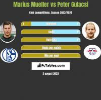 Marius Mueller vs Peter Gulacsi h2h player stats
