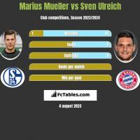 Marius Mueller vs Sven Ulreich h2h player stats