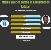 Marius Valerica Gaman vs Abdulmuhsen Fallatah h2h player stats