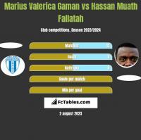 Marius Valerica Gaman vs Hassan Muath Fallatah h2h player stats