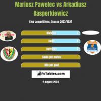 Mariusz Pawelec vs Arkadiusz Kasperkiewicz h2h player stats
