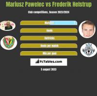 Mariusz Pawelec vs Frederik Helstrup h2h player stats