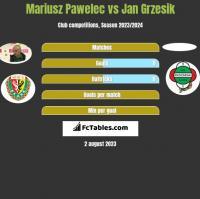 Mariusz Pawelec vs Jan Grzesik h2h player stats
